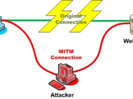 MITM - Man in the Middle Attack using Kali Linux - dackMORE Ops -1
